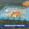 Camp Protection with SPIEDR products